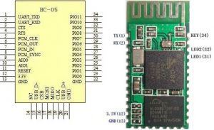 Bluetooth HC-05 pinouts