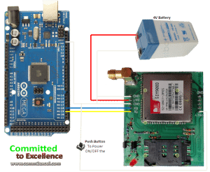 Interfacing SIM900D GSM Module with Arduino Mega 2560