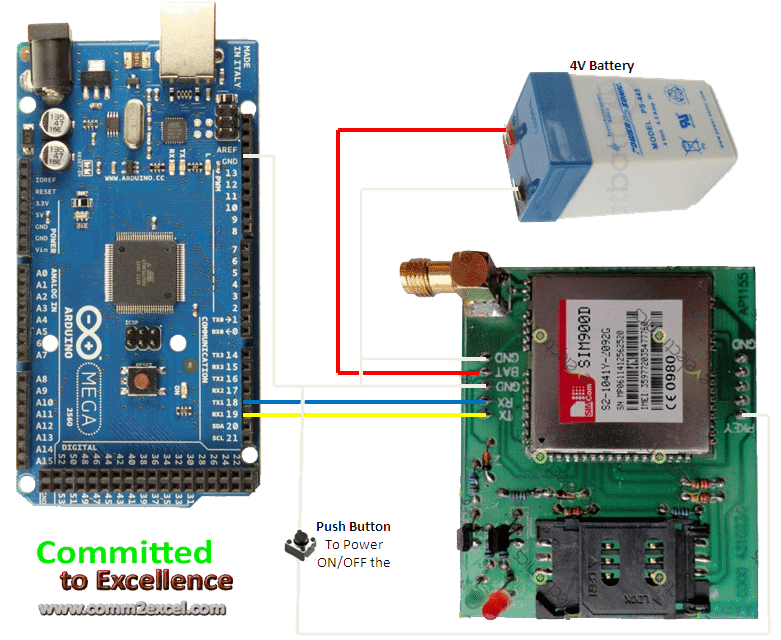 Interfacing sim d gsm module board with arduino mega