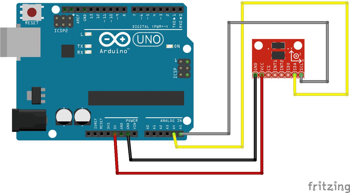 Uno Cs Wiring Diagram - Wiring Diagram And Schematics