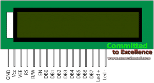 character lcd pinout / pin diagram / connection diagram