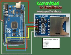 interfacing arduino with sd card module