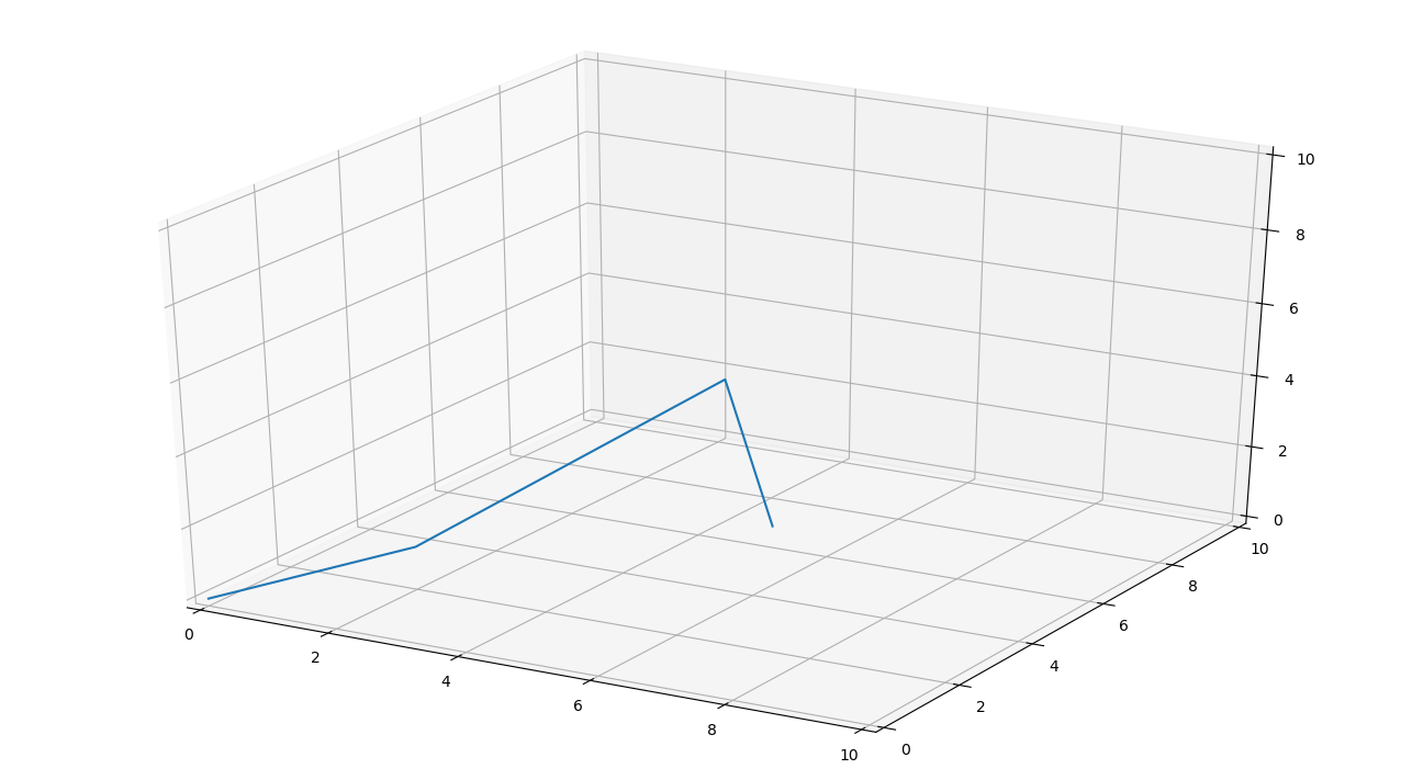 Real-time 3D plot in python