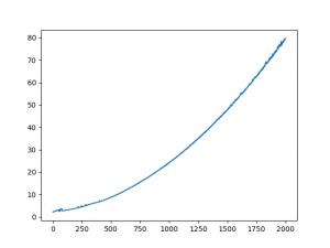 Python slow speed